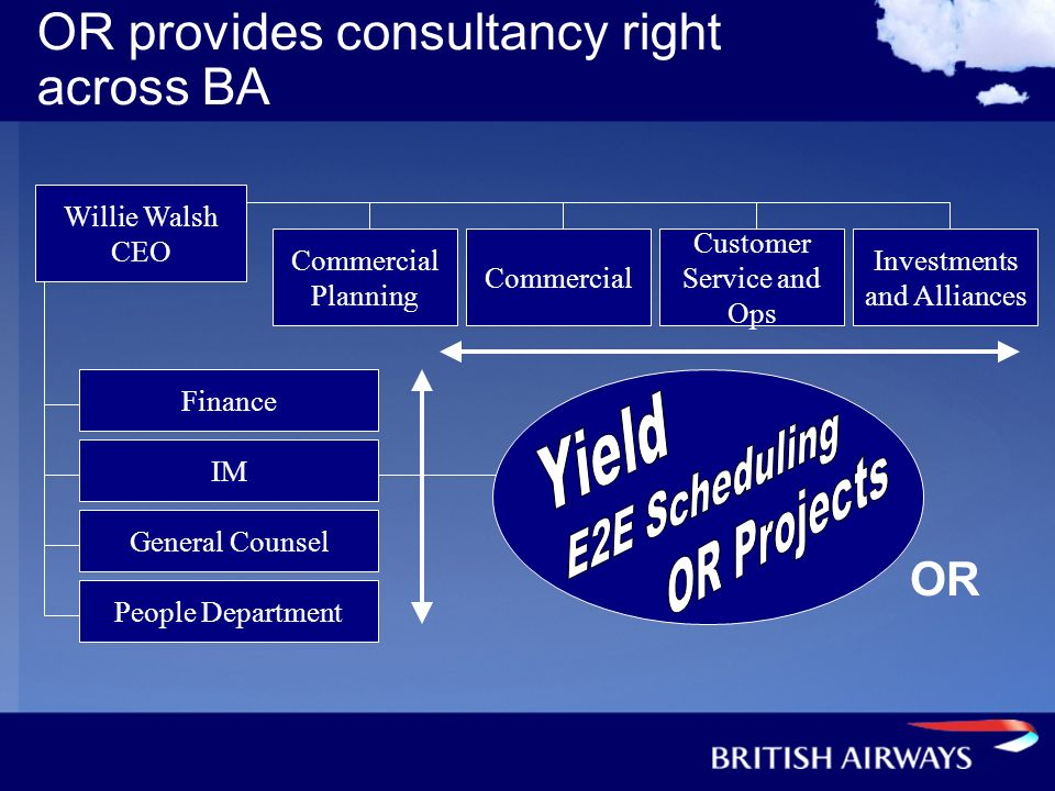 OR provides consultancy right across BA