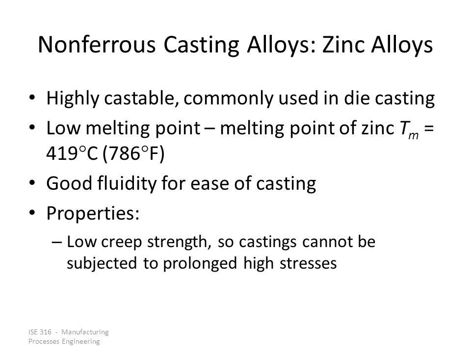 Nonferrous Casting Alloys: Zinc Alloys