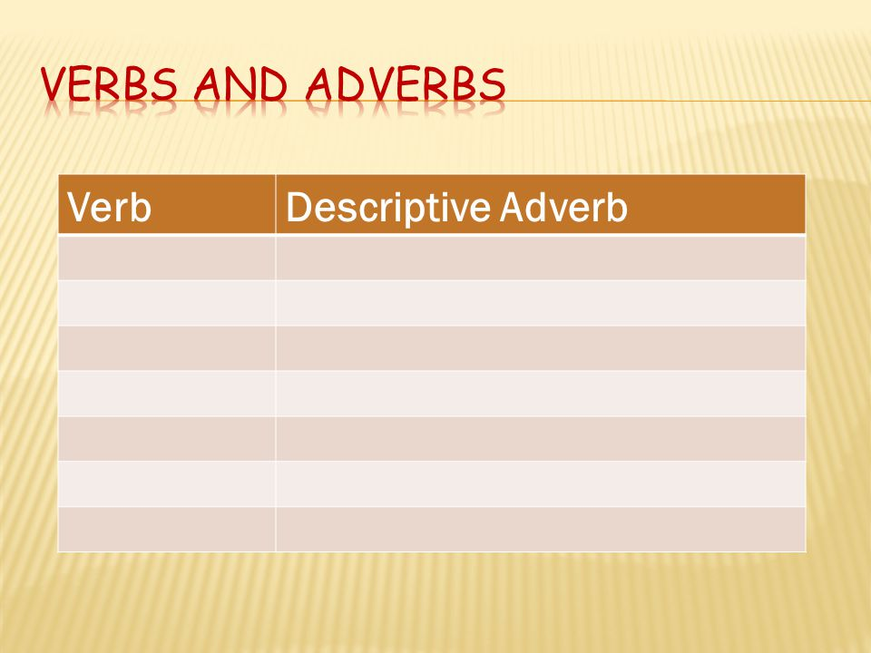 Verbs and adverbs Verb Descriptive Adverb
