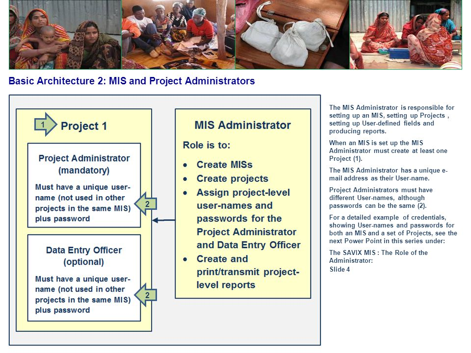 Basic Architecture 2: MIS and Project Administrators