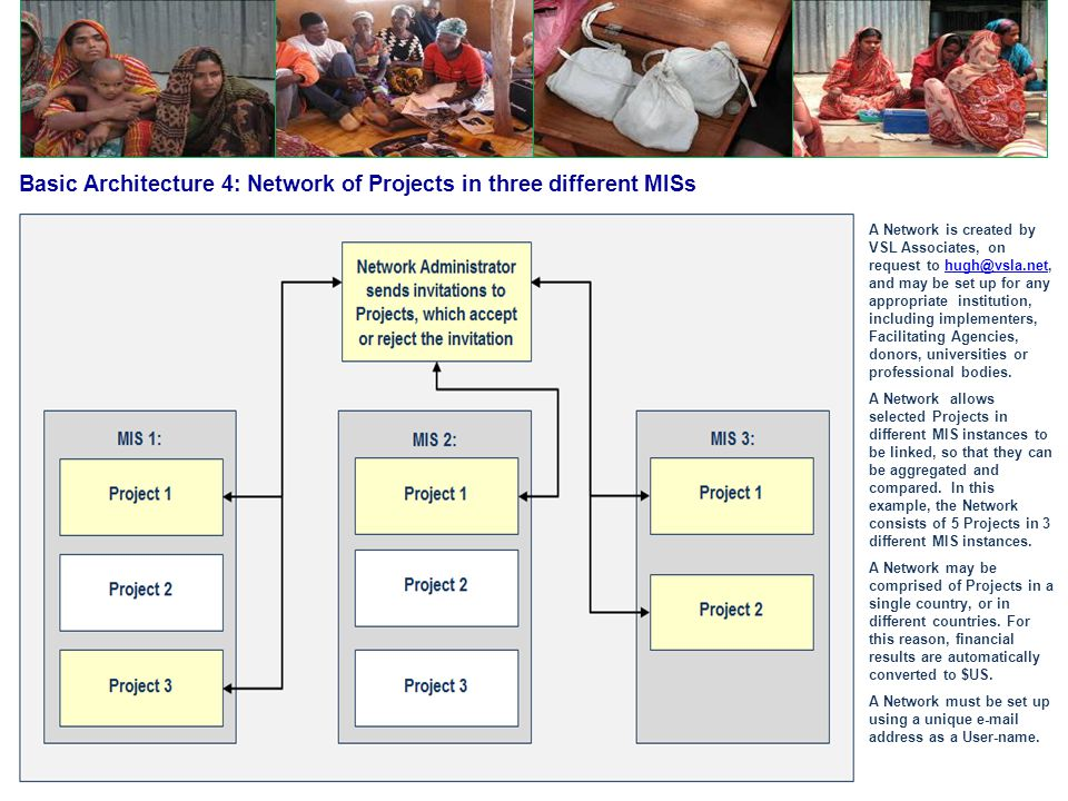 Basic Architecture 4: Network of Projects in three different MISs