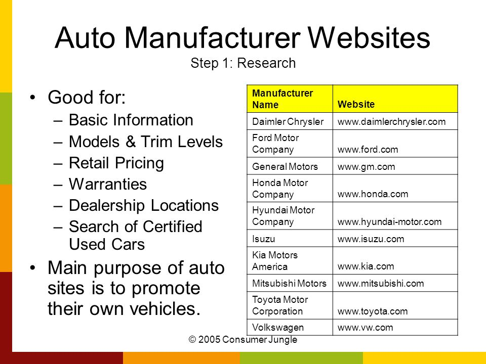 Auto Manufacturer Websites Step 1: Research