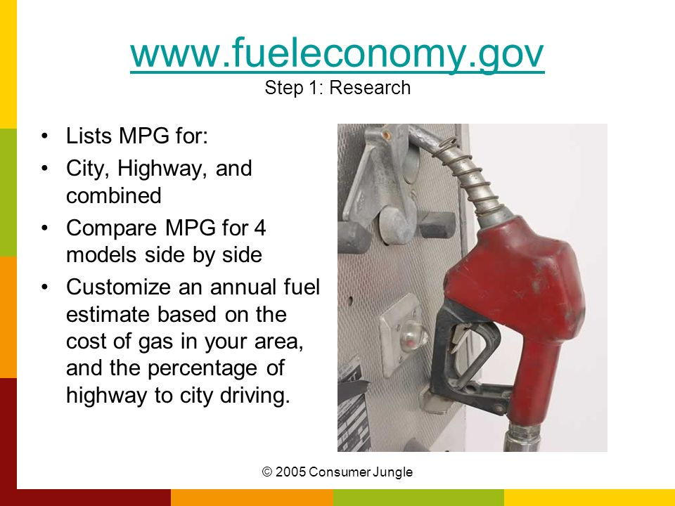 www.fueleconomy.gov Step 1: Research