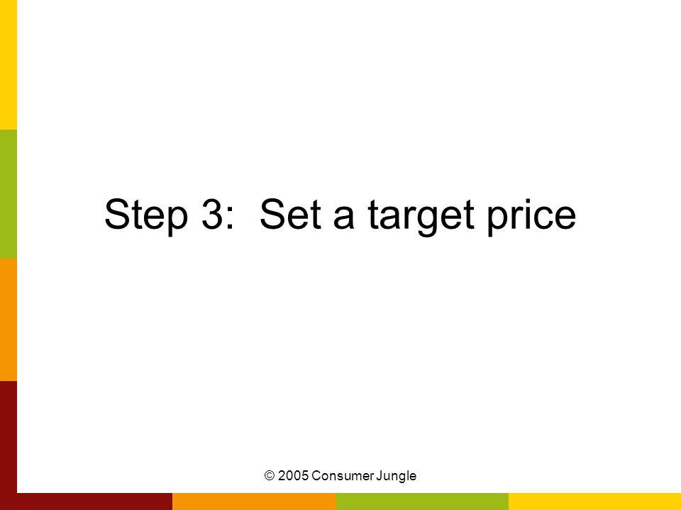 Step 3: Set a target price