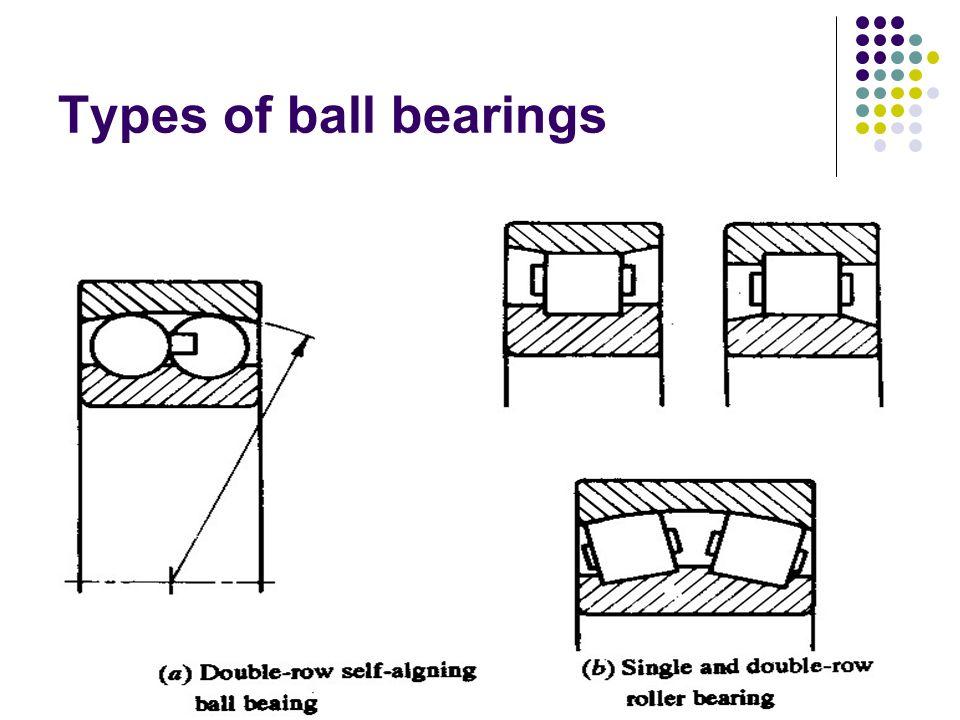 Types of ball bearings