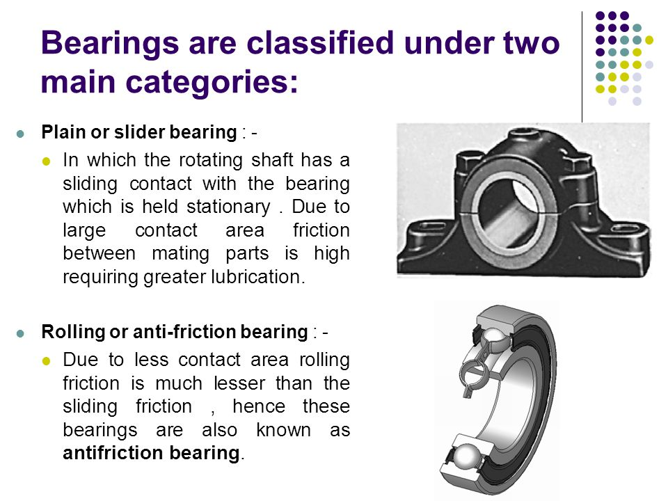Bearings are classified under two main categories: