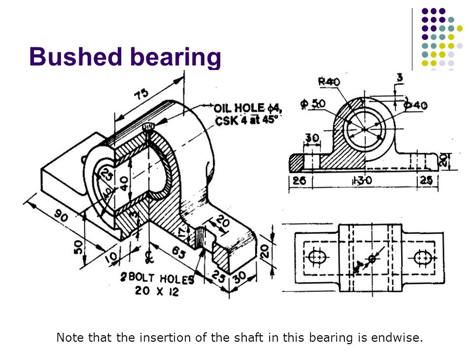 Bushed bearing Note that the insertion of the shaft in this bearing is endwise.