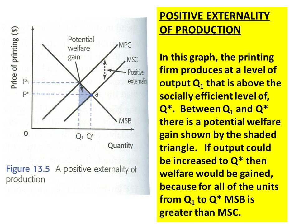POSITIVE EXTERNALITY OF PRODUCTION
