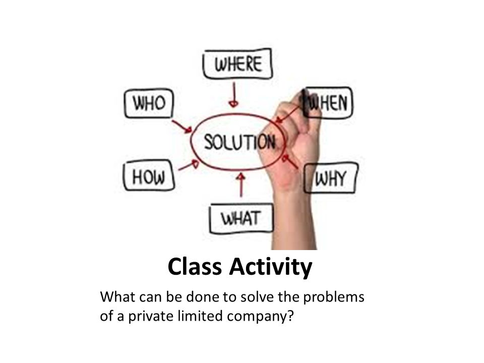 Class Activity What can be done to solve the problems of a private limited company
