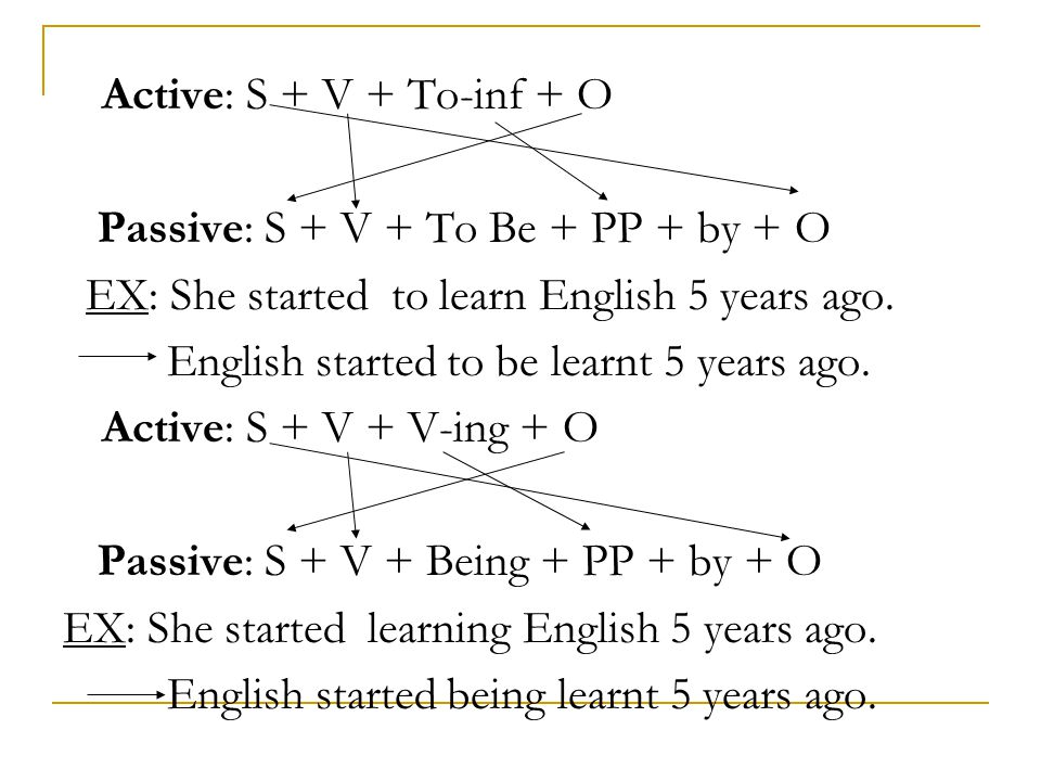 Active: S + V + To-inf + O Passive: S + V + To Be + PP + by + O. EX: She started to learn English 5 years ago.