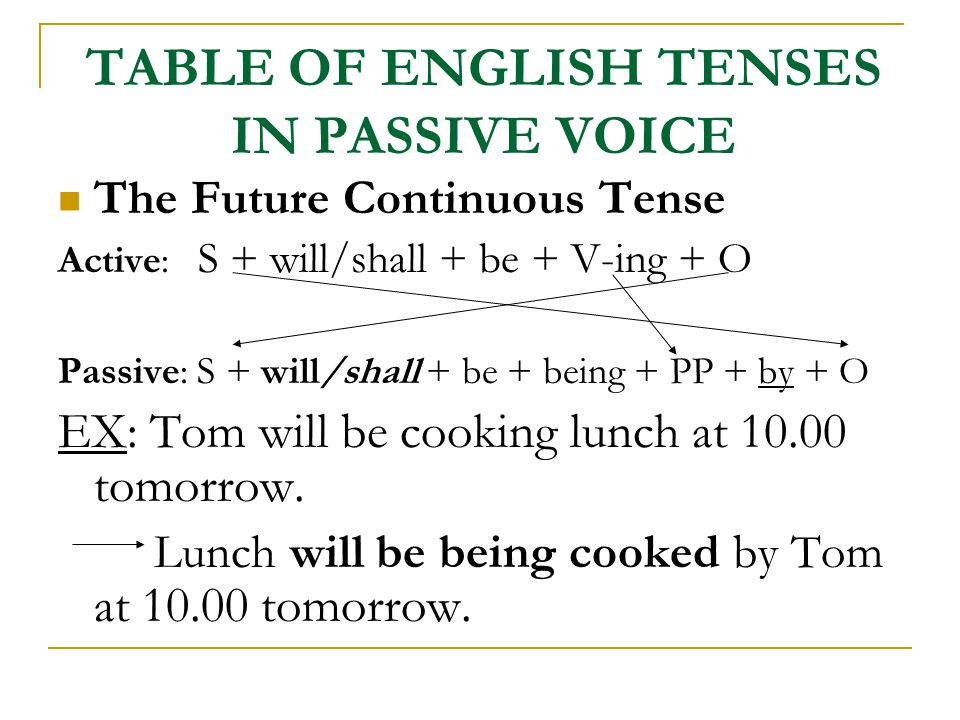 TABLE OF ENGLISH TENSES IN PASSIVE VOICE