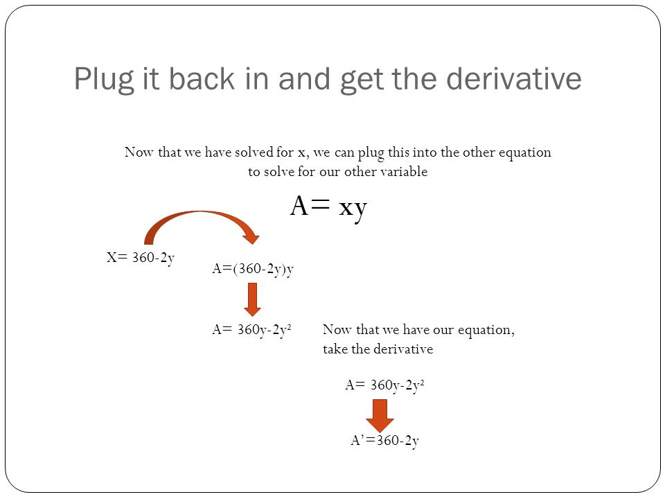 Plug it back in and get the derivative