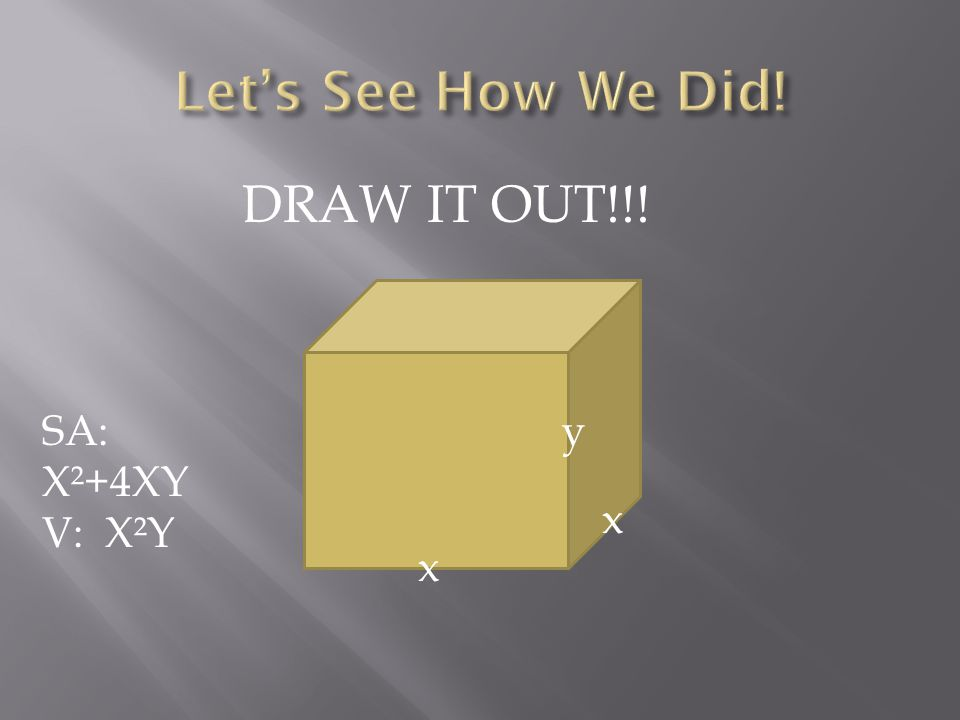 Let's See How We Did! DRAW IT OUT!!! SA: X²+4XY V: X²Y y x x