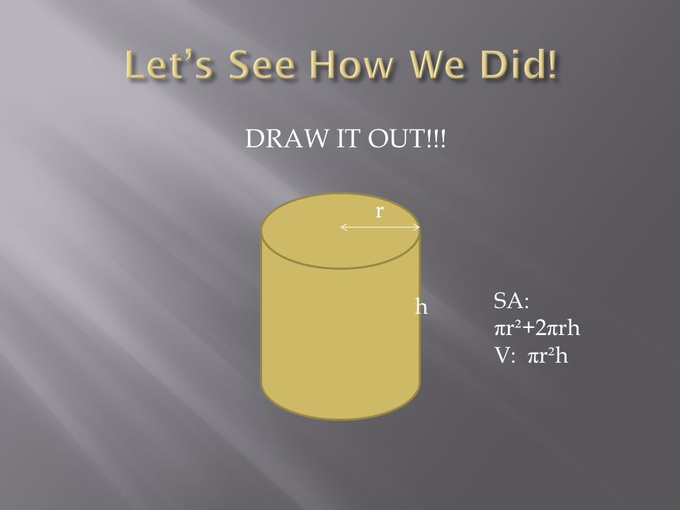 Let's See How We Did! DRAW IT OUT!!! r SA: πr²+2πrh V: πr²h h