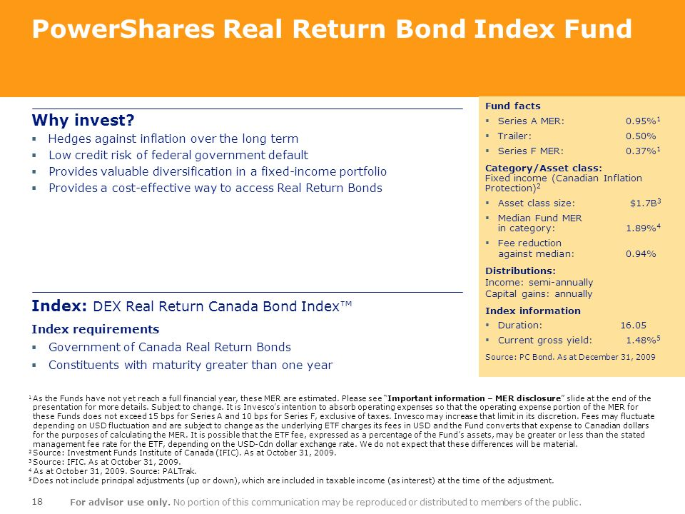 PowerShares Real Return Bond Index Fund