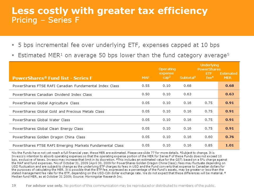 Less costly with greater tax efficiency Pricing – Series F