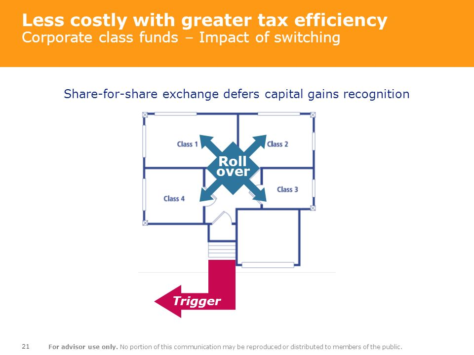 Share-for-share exchange defers capital gains recognition