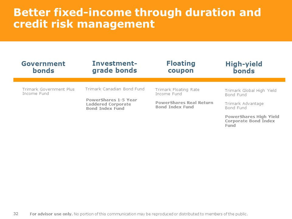 Better fixed-income through duration and credit risk management