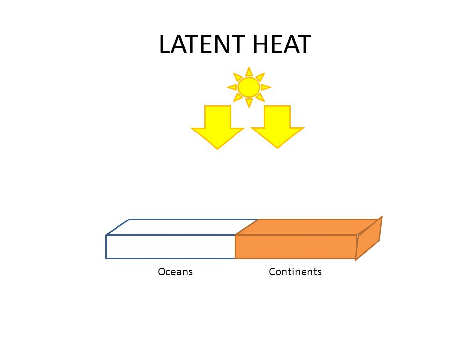 LATENT HEAT Oceans Continents