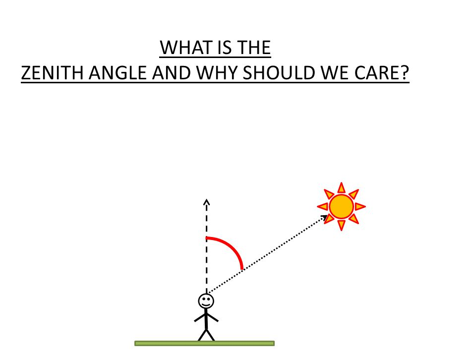 ZENITH ANGLE AND WHY SHOULD WE CARE