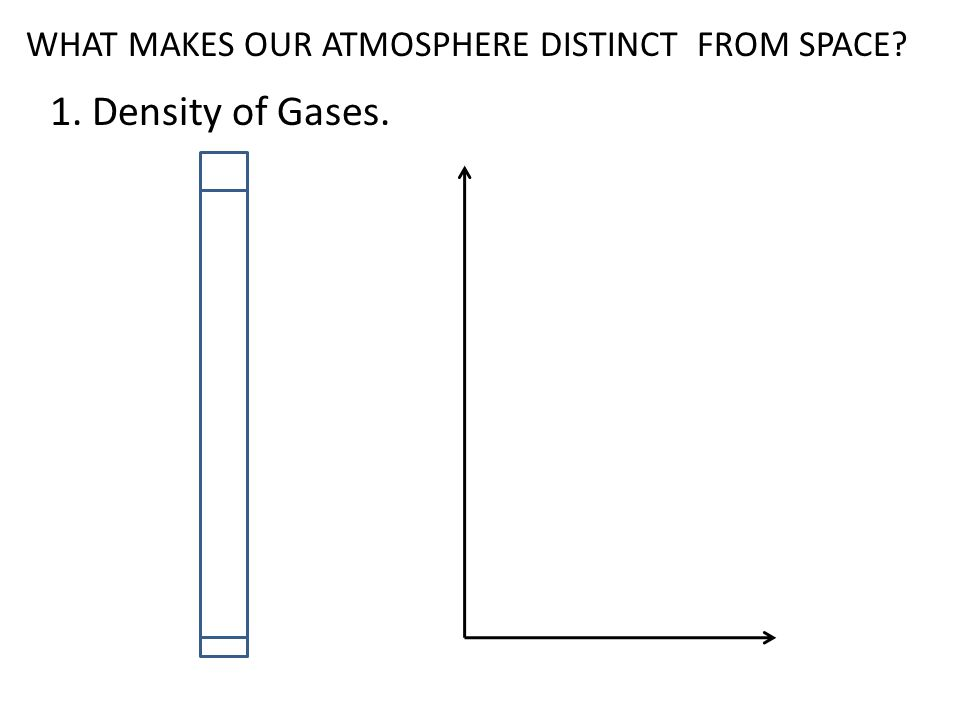 WHAT MAKES OUR ATMOSPHERE DISTINCT FROM SPACE