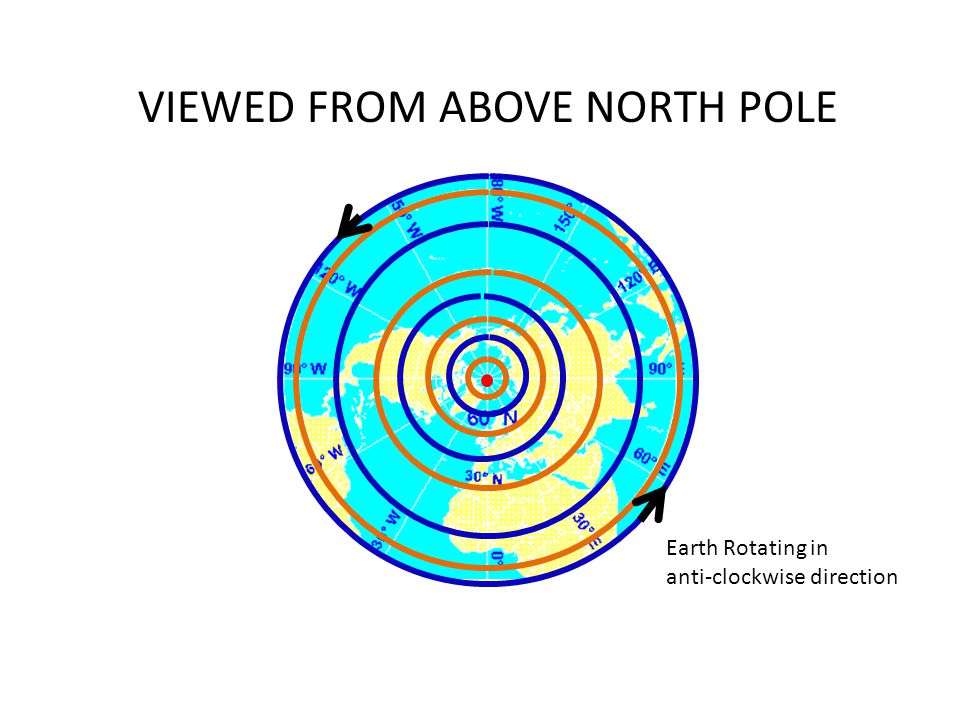 VIEWED FROM ABOVE NORTH POLE