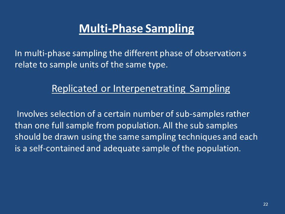 Replicated or Interpenetrating Sampling