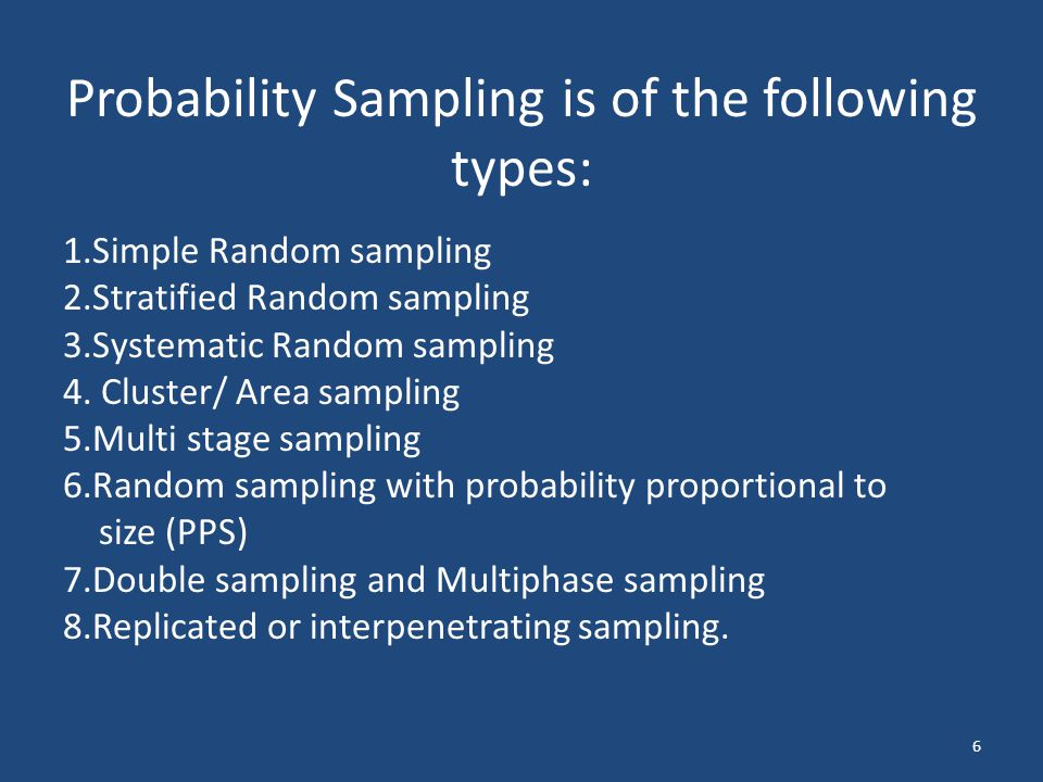 Probability Sampling is of the following types:
