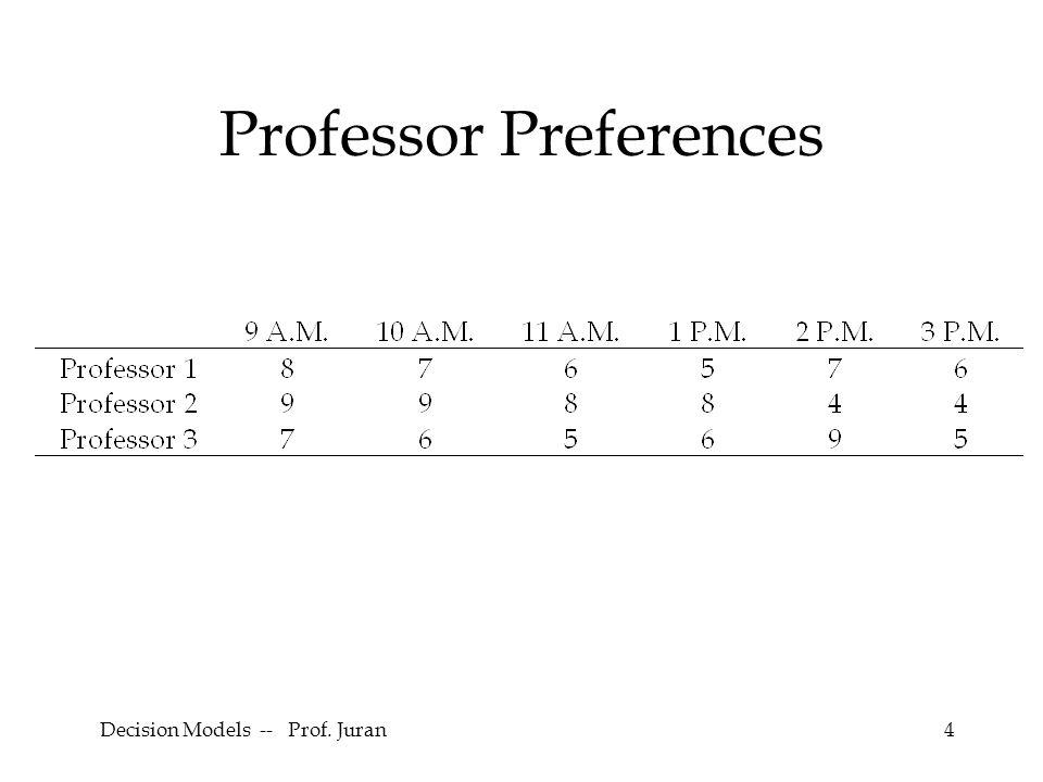 Professor Preferences