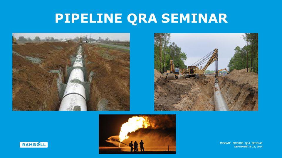 Pipeline Qra Seminar Title slide Title slide