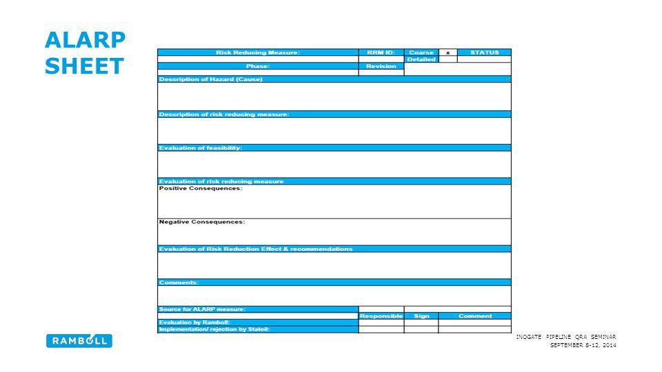 ALARP Sheet