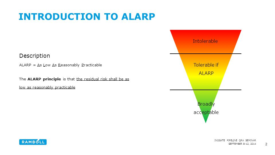 Introduction to ALARP Content slide