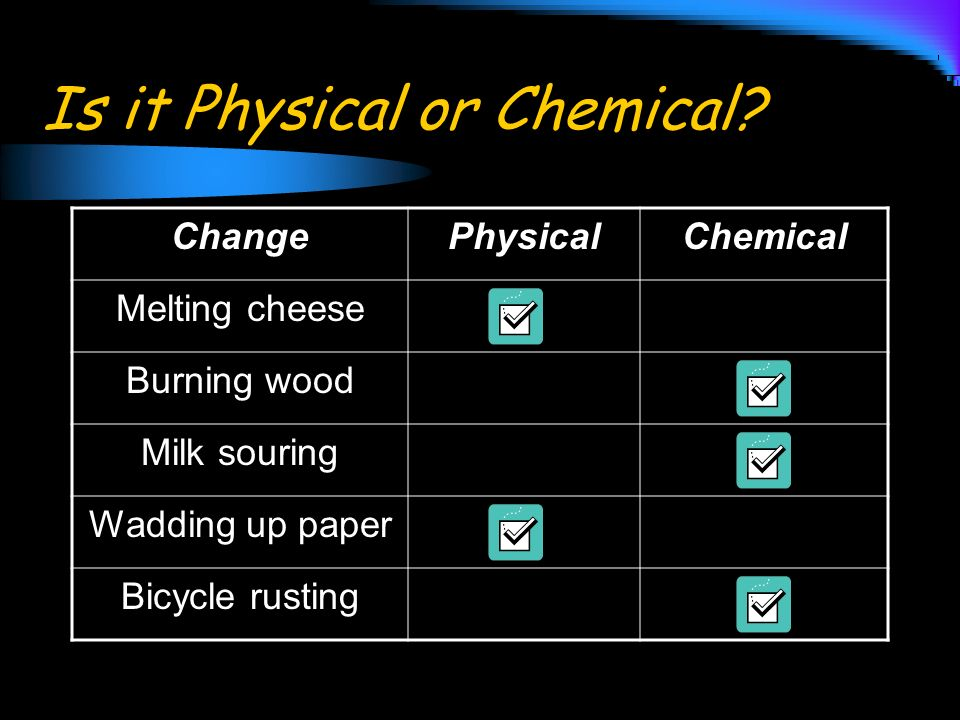 Is it Physical or Chemical
