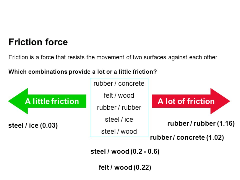 Friction force A little friction A lot of friction rubber / concrete