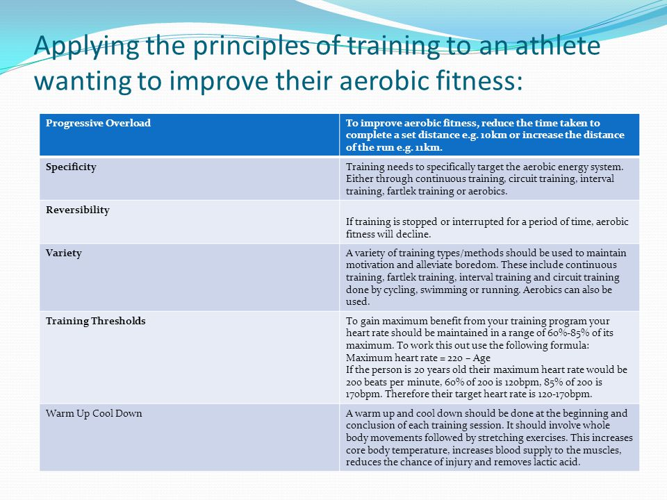 Applying the principles of training to an athlete wanting to improve their aerobic fitness: