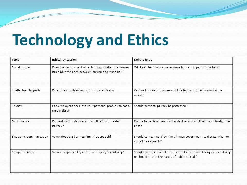 Technology and Ethics Topic Ethical Discussion Debate Issue