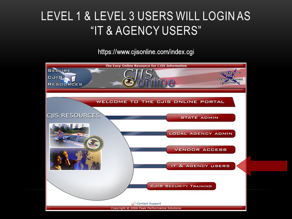 Level 1 & Level 3 users will login as It & Agency Users