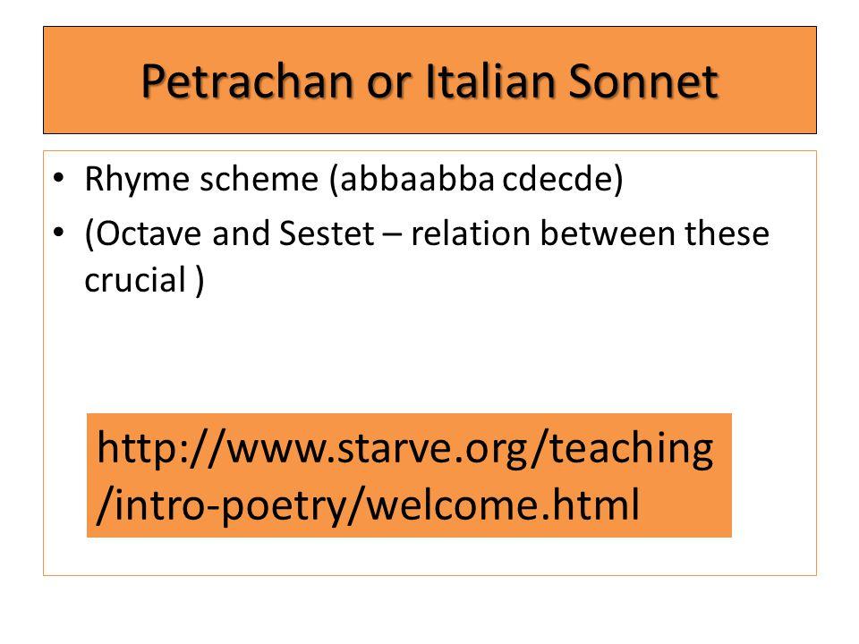 Petrachan or Italian Sonnet