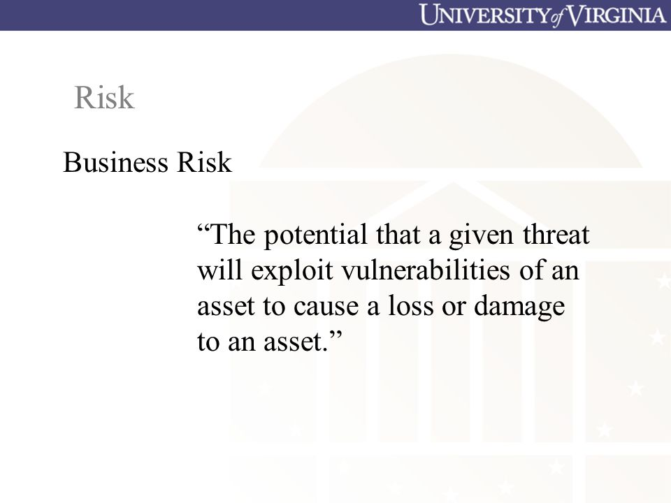 Risk Business Risk. The potential that a given threat will exploit vulnerabilities of an asset to cause a loss or damage to an asset.