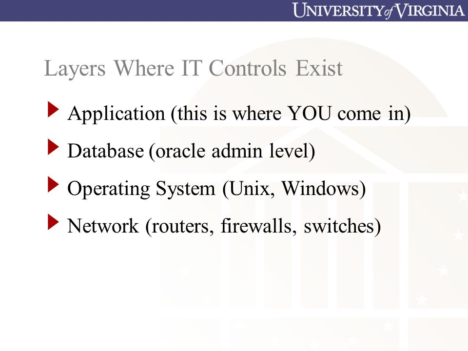 Layers Where IT Controls Exist
