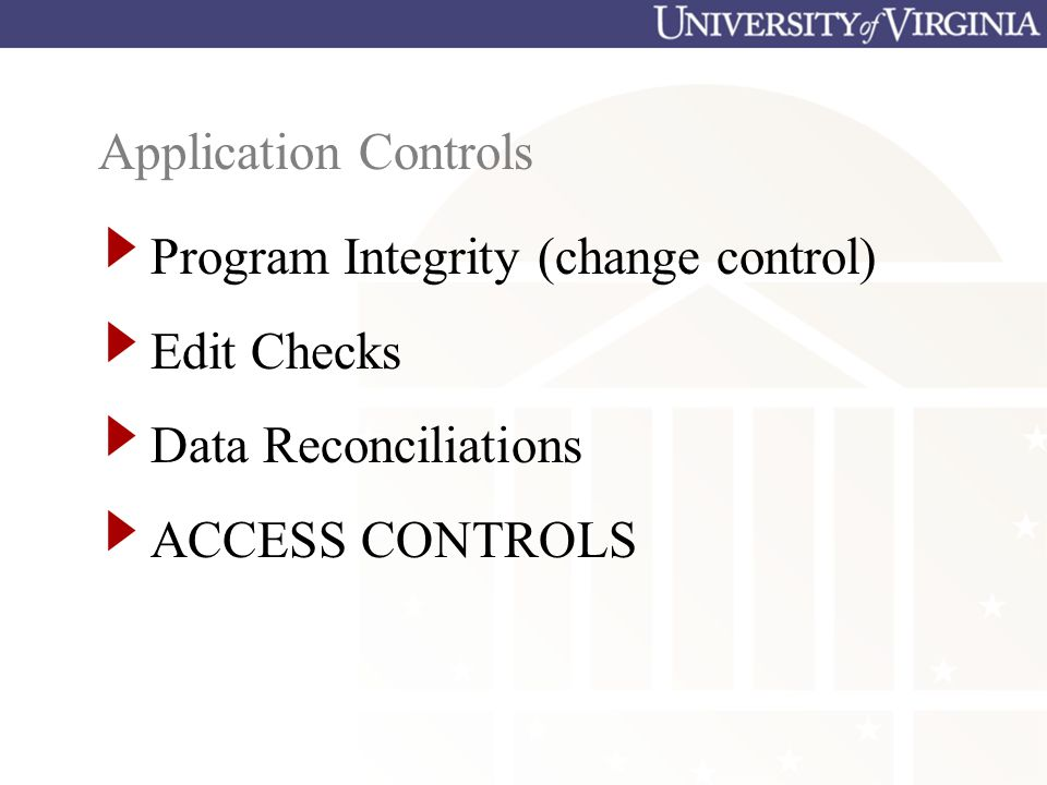 Program Integrity (change control) Edit Checks Data Reconciliations
