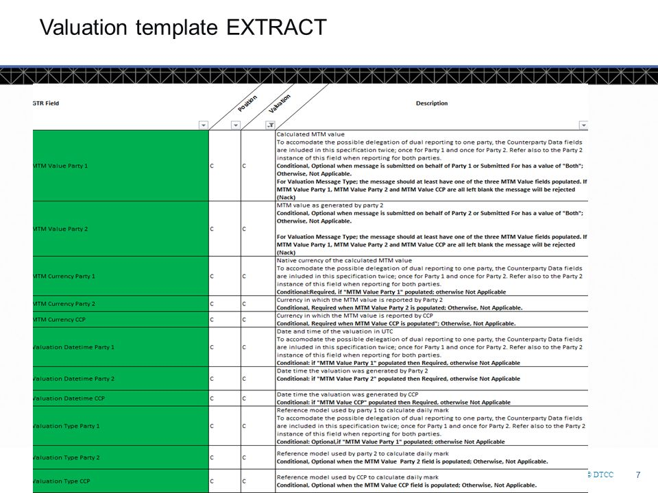 Valuation template EXTRACT