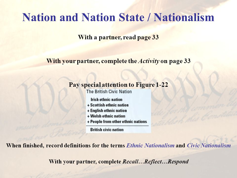 Nation and Nation State / Nationalism