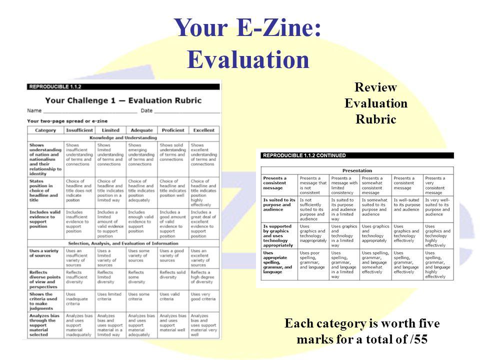 Your E-Zine: Evaluation