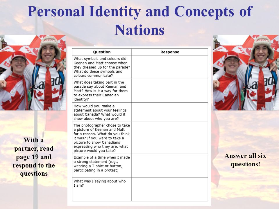 Personal Identity and Concepts of Nations