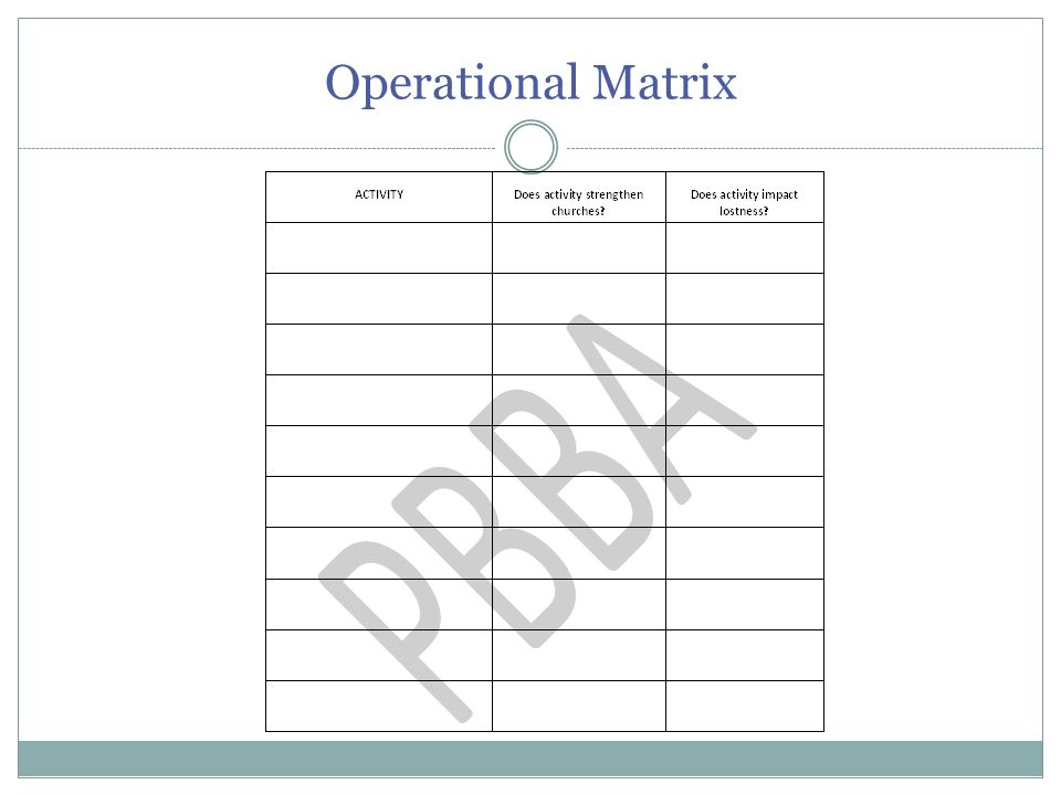 Operational Matrix