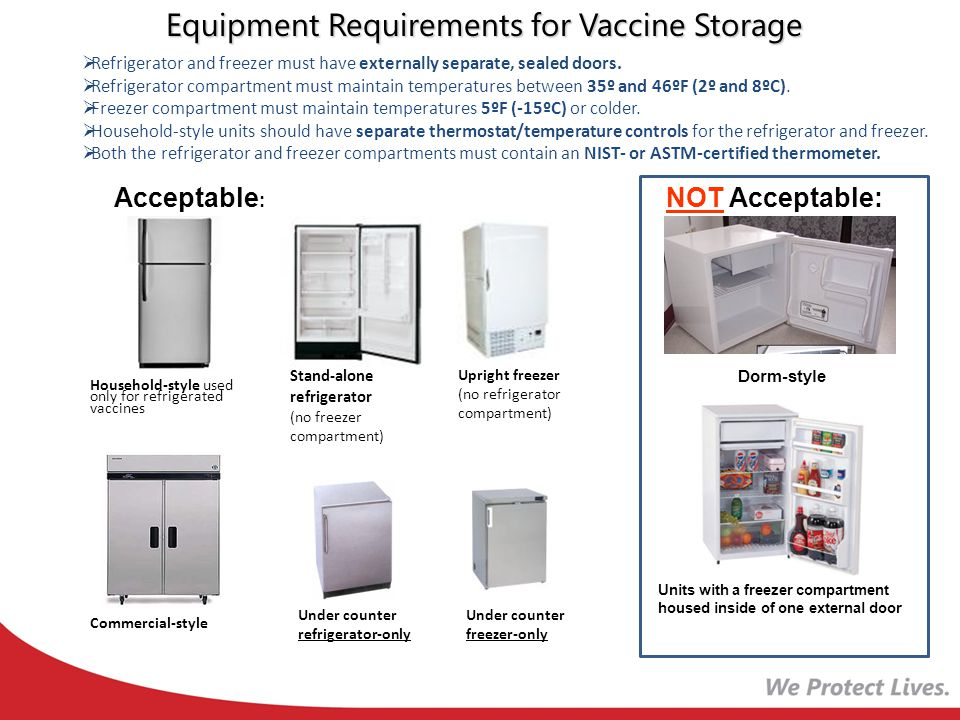Equipment Requirements for Vaccine Storage