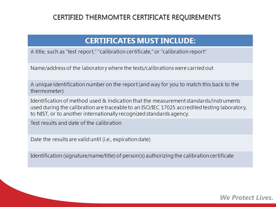 CERTIFICATES MUST INCLUDE: