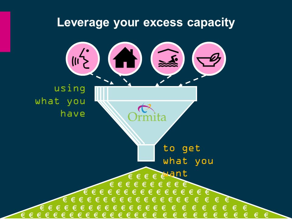 Leverage your excess capacity