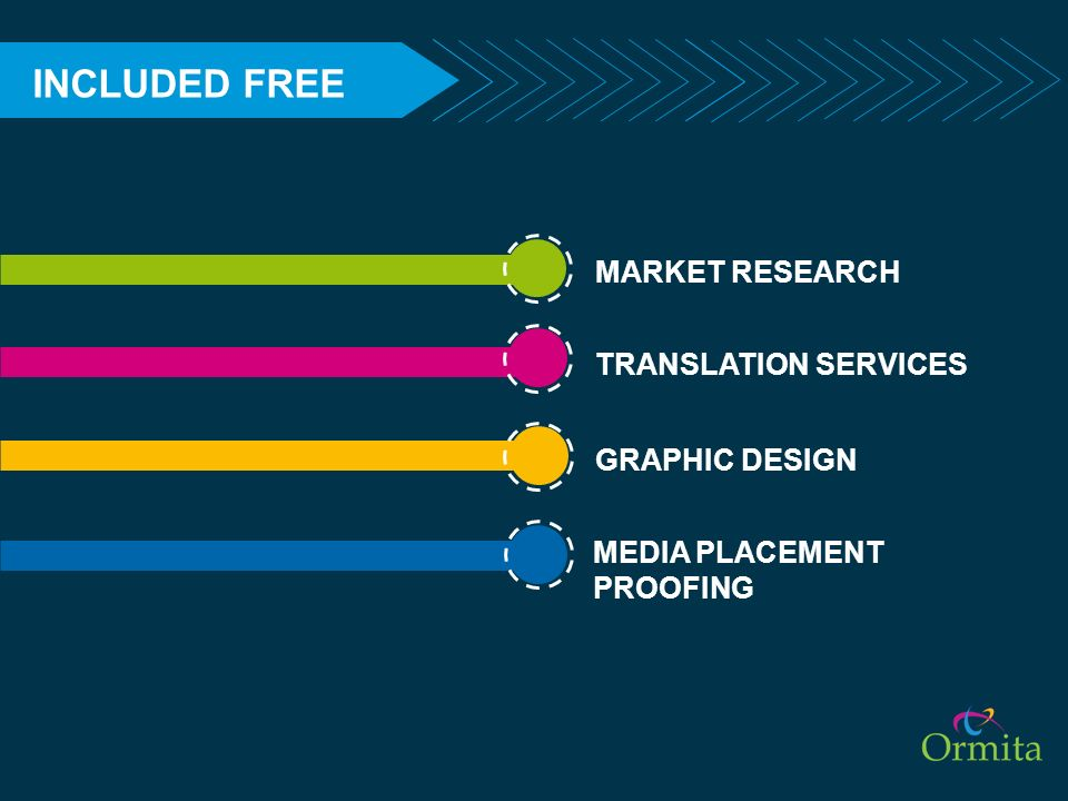 INCLUDED FREE MARKET RESEARCH TRANSLATION SERVICES GRAPHIC DESIGN